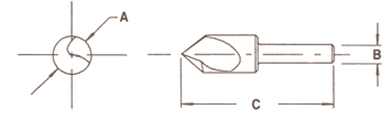 Csf15003 Dim