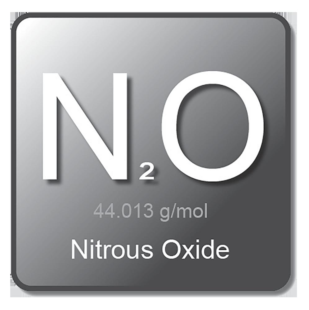 Gas Symbol Nitrousoxide 02052020